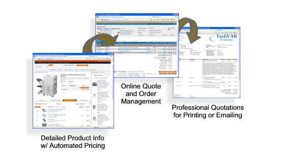 Web-Based Quoting / Pricing | Prosel Commerce